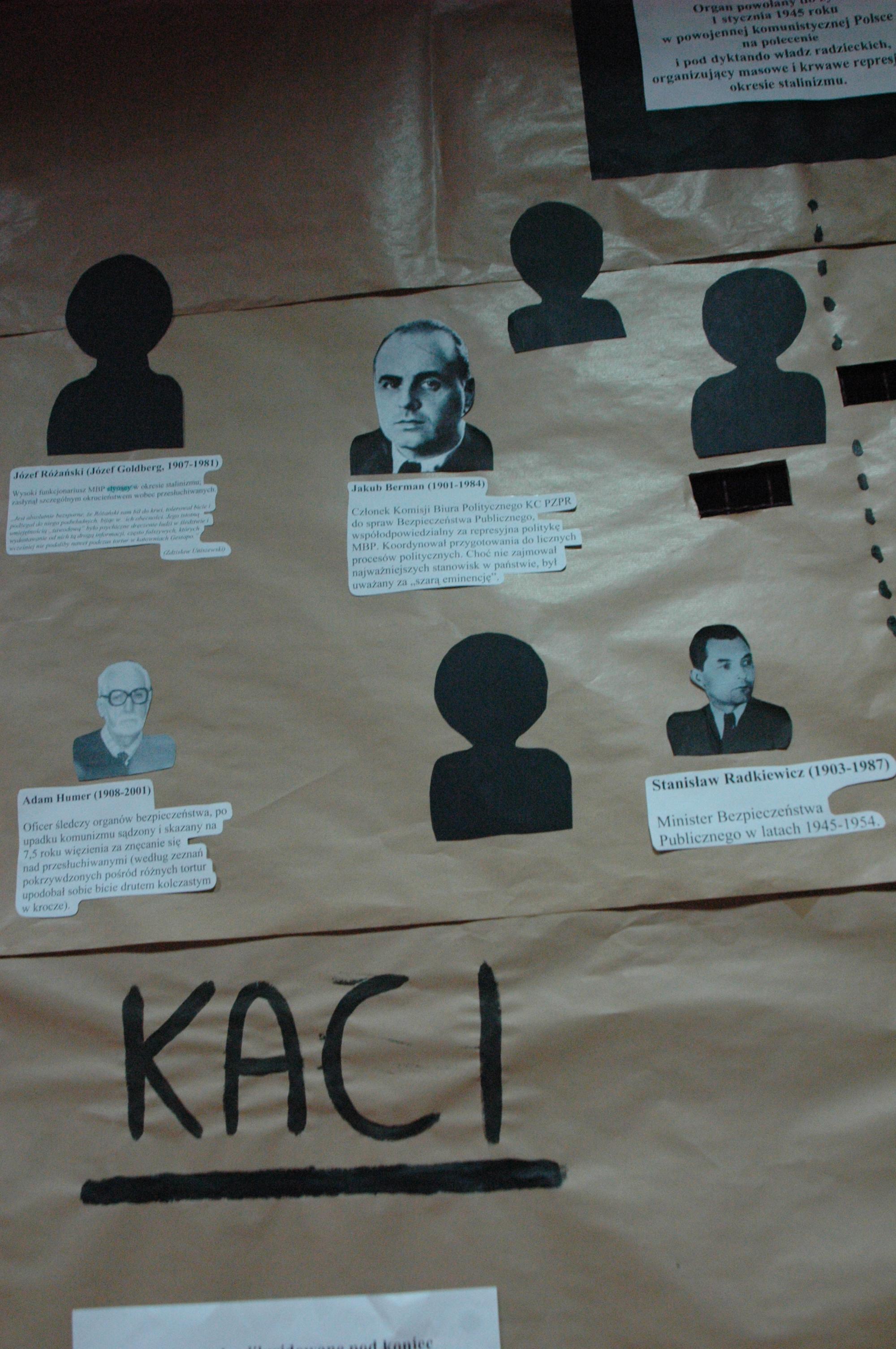 Portrety i biogramy niektórych oprawców okresu stalinowskiego.