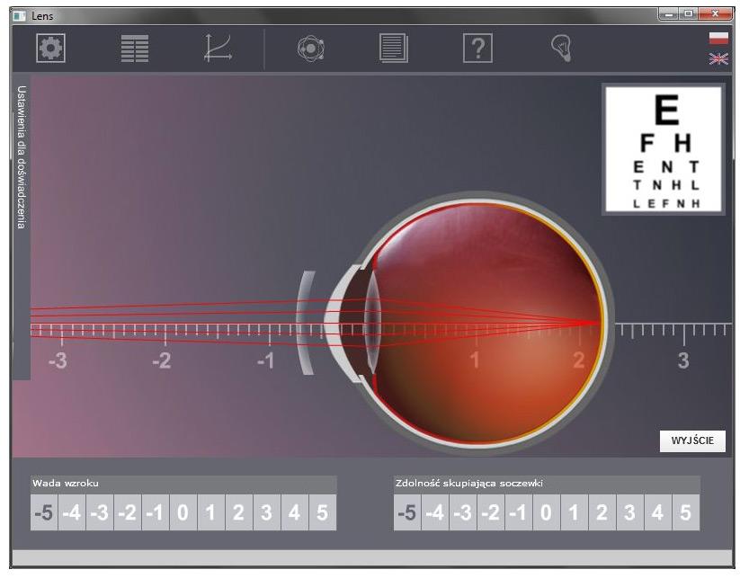 Ława optyczna
