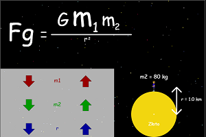 Force Gravity From a Planet Lab