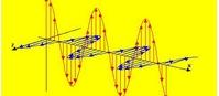 Fala elektromagnetyczna (html5)