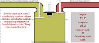Uruchom silnik  (html5)