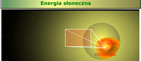 Energia słoneczna (flash)