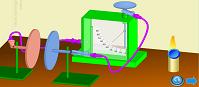 Jonizacja – rozładowywanie elektroskopu (flash)
