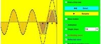Fala stojąca (superpozycja fali padającej z falą odbitą) (html5)