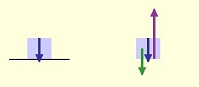 Siła normalna (html5)