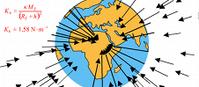 Pole grawitacyjne centralne (flash)