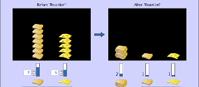 Reagenty - produkty i pozostałości (html5)