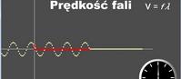 Prędkość fali (flash)