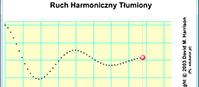 Ruch harmoniczny tłumiony (flash)