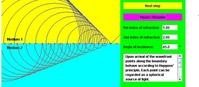 Odbicie i załamanie fal (Wytłumaczenie w oparciu o zasadę Huygensa) (html5)