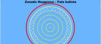 Zasada Huygensa – fala kulista (flash)