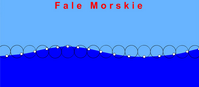 Fale morskie (flash)