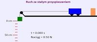 Ruch jednostajnie przyspieszony (html5)