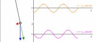 Wahadlo matematyczne (flash)