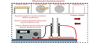 Właściwości kondensatorów  (html5)