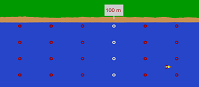 Wykresy ruchu jednostajnego (html5)