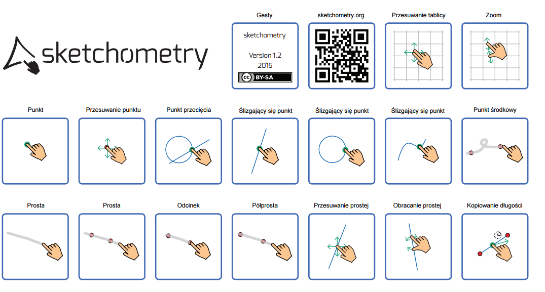 Sketchometry - gesty (pdf)