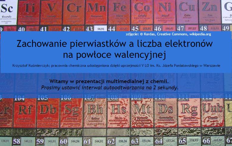 Zachowanie pierwiastków a ilość elektronów na powłoce walencyjnej