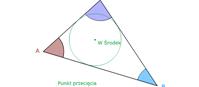 Okrąg wpisany w trójkąt