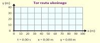 Rzut ukośny (regulowana prędkość i kąt) (html5)