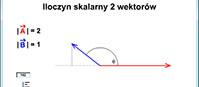 Iloczyn skalarny 2 wektorów