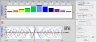 Fourier: Konstruowanie fal