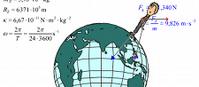 Przyspieszenie ziemskie