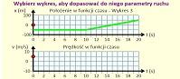 Dopasowanie wykresów do ruchu (położenie i prędkość) (html5)
