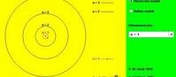 Teoria Bohra budowy atomu wodoru (html5)