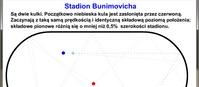 Stadion Bunimovicha