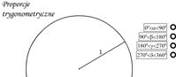 Proporcje trygonometryczne